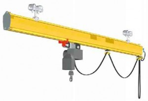 Подвесное подъемное устрйоство: мостовое или кран-балка