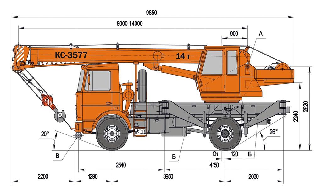 Габариты КС-3577