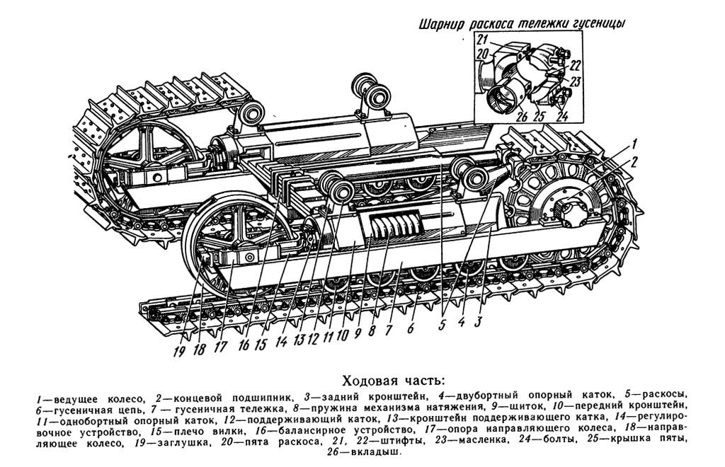 Ходовая часть Т-130