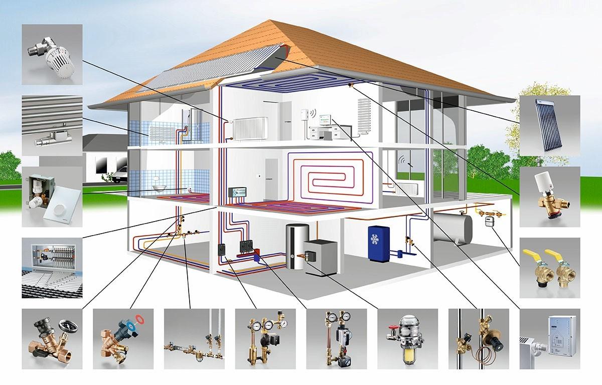 Инженерное проектирование загородного жилого дома