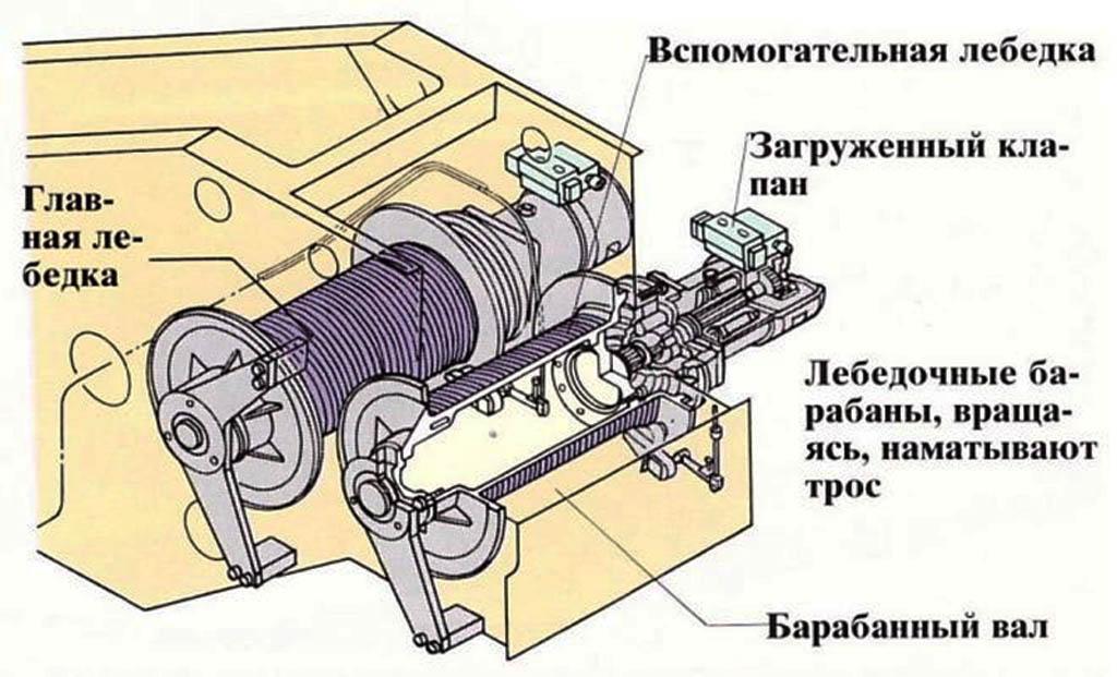 Лебедка ДЭК-251