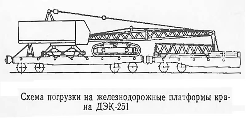 Погрузка ДЭК-251