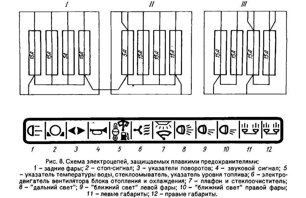 Схема электроцепей