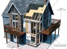 Строительство дома - каковы структурные элементы