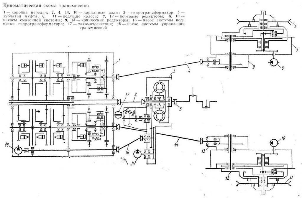 Трансмиссия Т-330