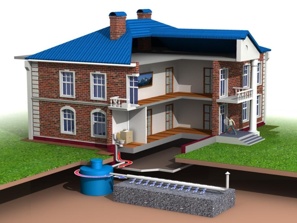 устройство системы канализации котеджа