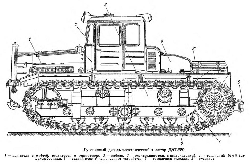Устройство ДЭТ-250