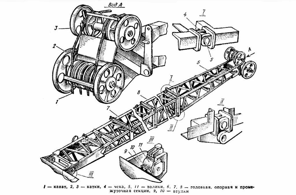 Устройство стрелы самоходного крана КС-5363