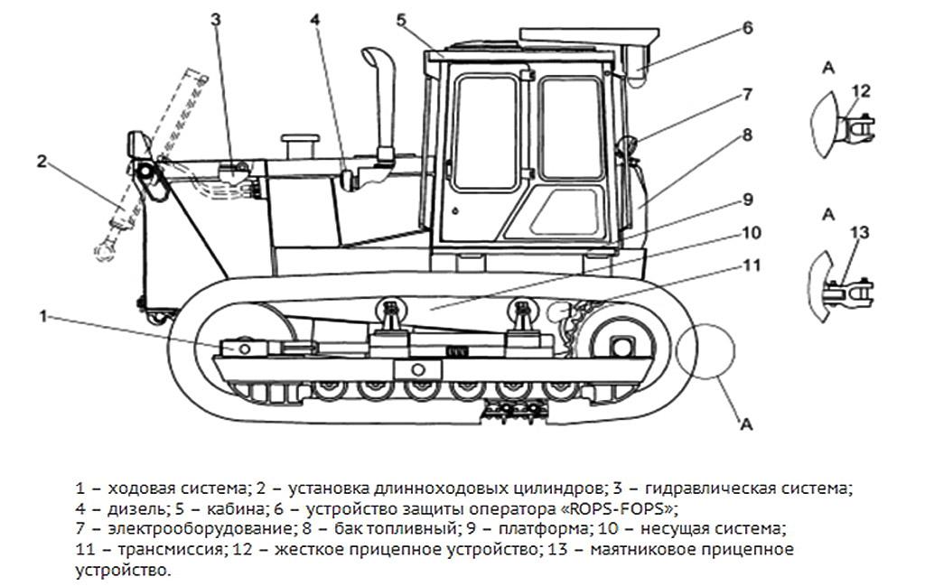Устройство Т-170